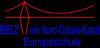 Berufsbildungszentrum am Nord-Ostsee-Kanal