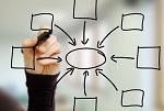So klappt das Lernen für Klassenarbeiten garantiert - Der 5-Tage-Lernplan
